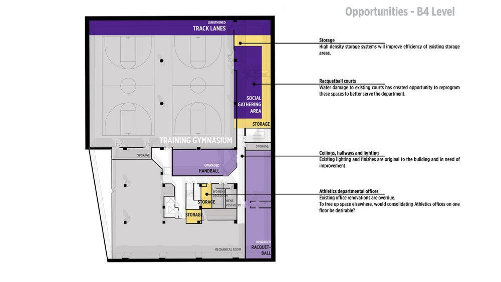 HC Athletics opportunity plan B4.jpg