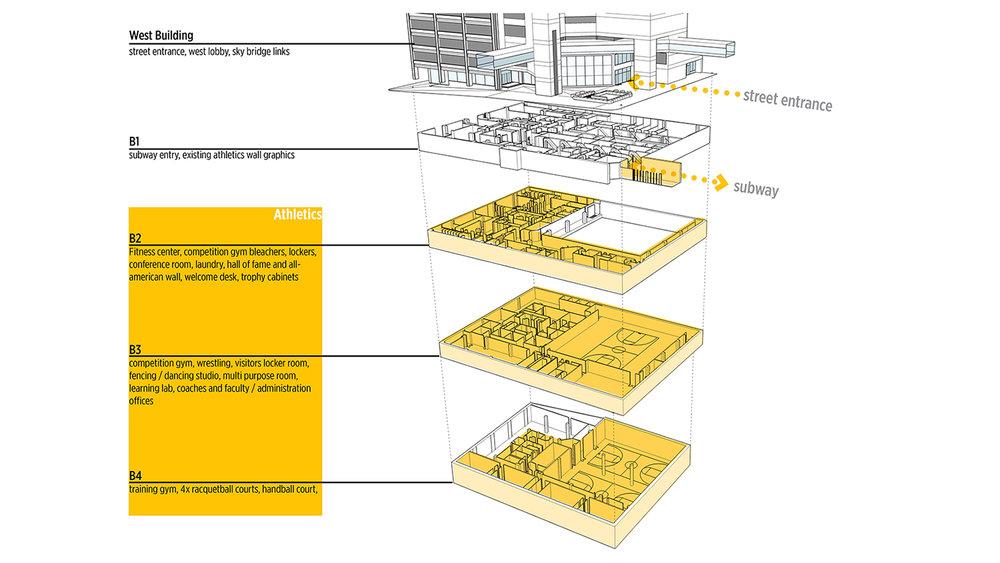 HC Athletics building scheme.jpg