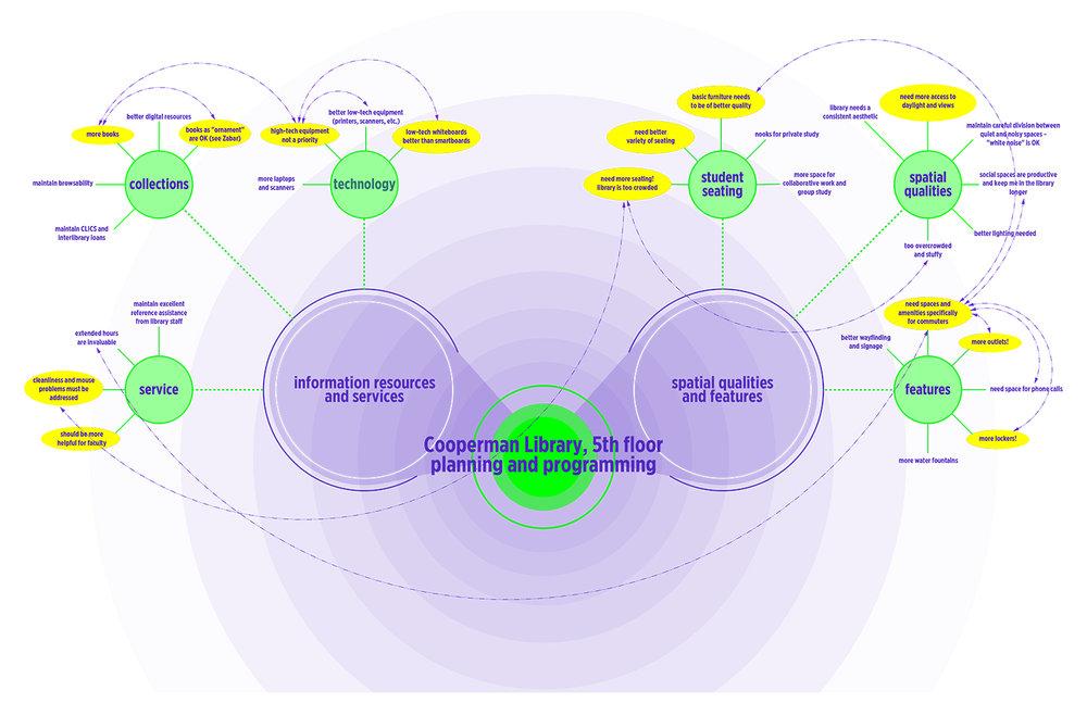 10 info graphic re workshop.jpg