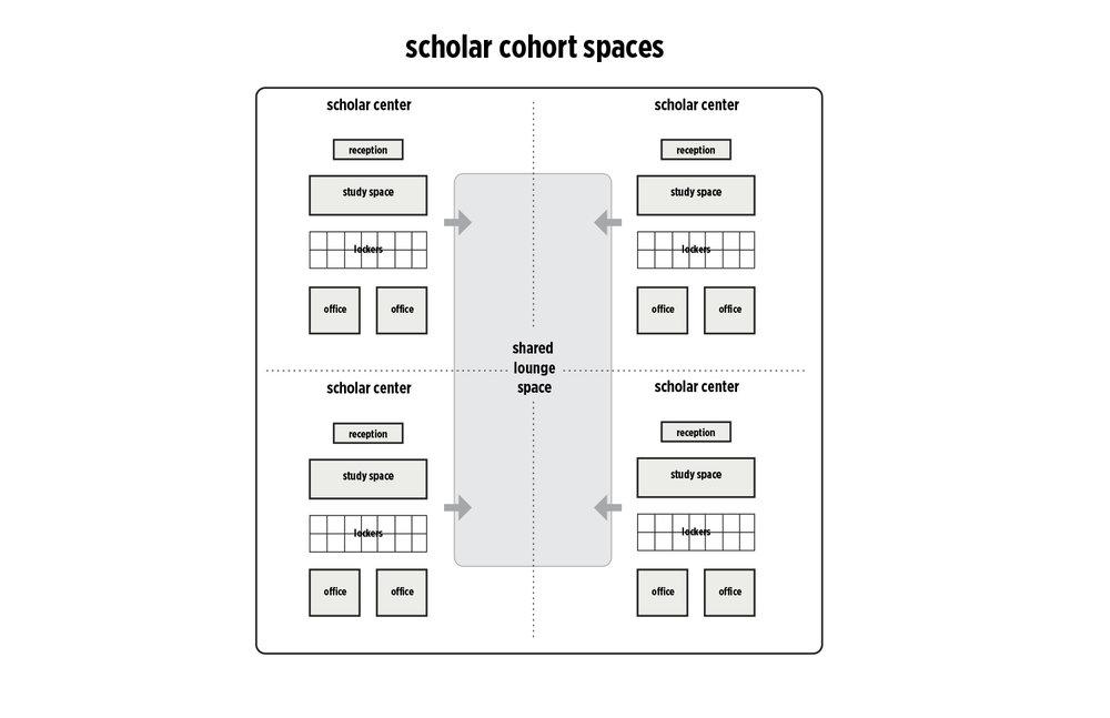 programming diagrams-4.jpg