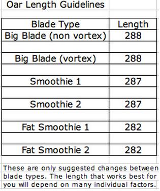 01-07-13 - oar length guidelines.jpg