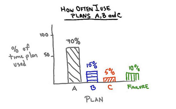01-07-13 -  using plan B.jpg