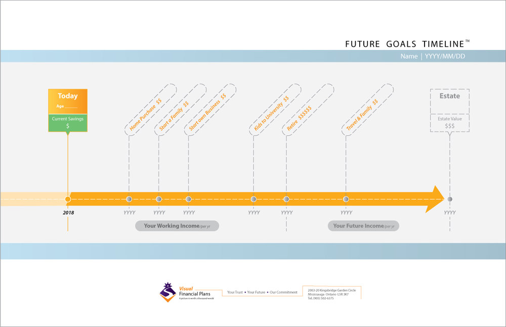 2017-11-Future-Goals-Timeline.jpg