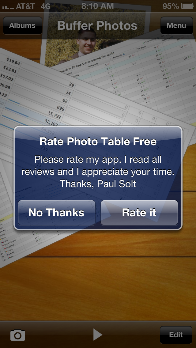 The Rate Photo Table Message Generated 190 Reviews