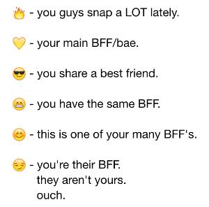 snapchat update emoji