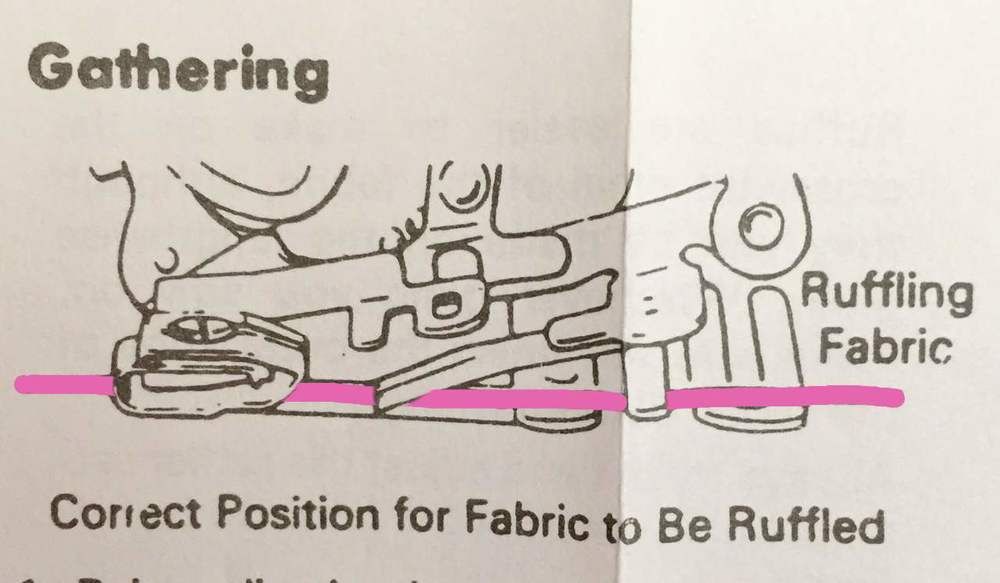 How to place your fabric