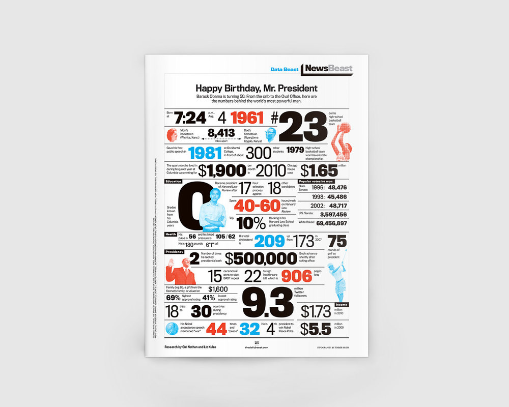Infographics + design: Jeff Glendenning
