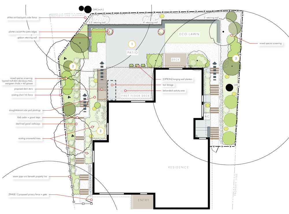 Residential Schematic Design Example Layout + Landscape Architecture Southern Oregon + Timber + gravel side yard pathways