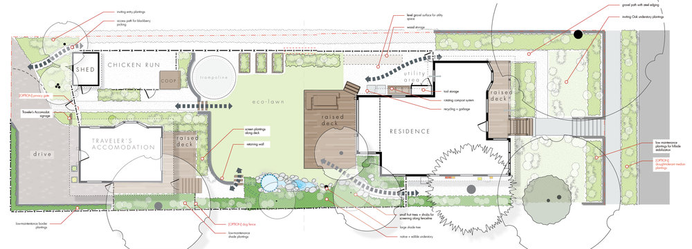 Schematic Design Example Project + Eco-lawn + multiple residential + Landscape Architecture Design Southern Oregon