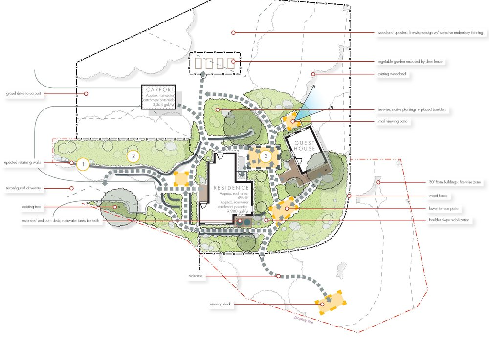 Conceptual Design + site planning + landscape architecture + residential example