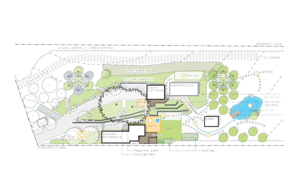 Master plan example + conceptual layout + site planning + landscape architecture schematic + southern oregon + complex residence