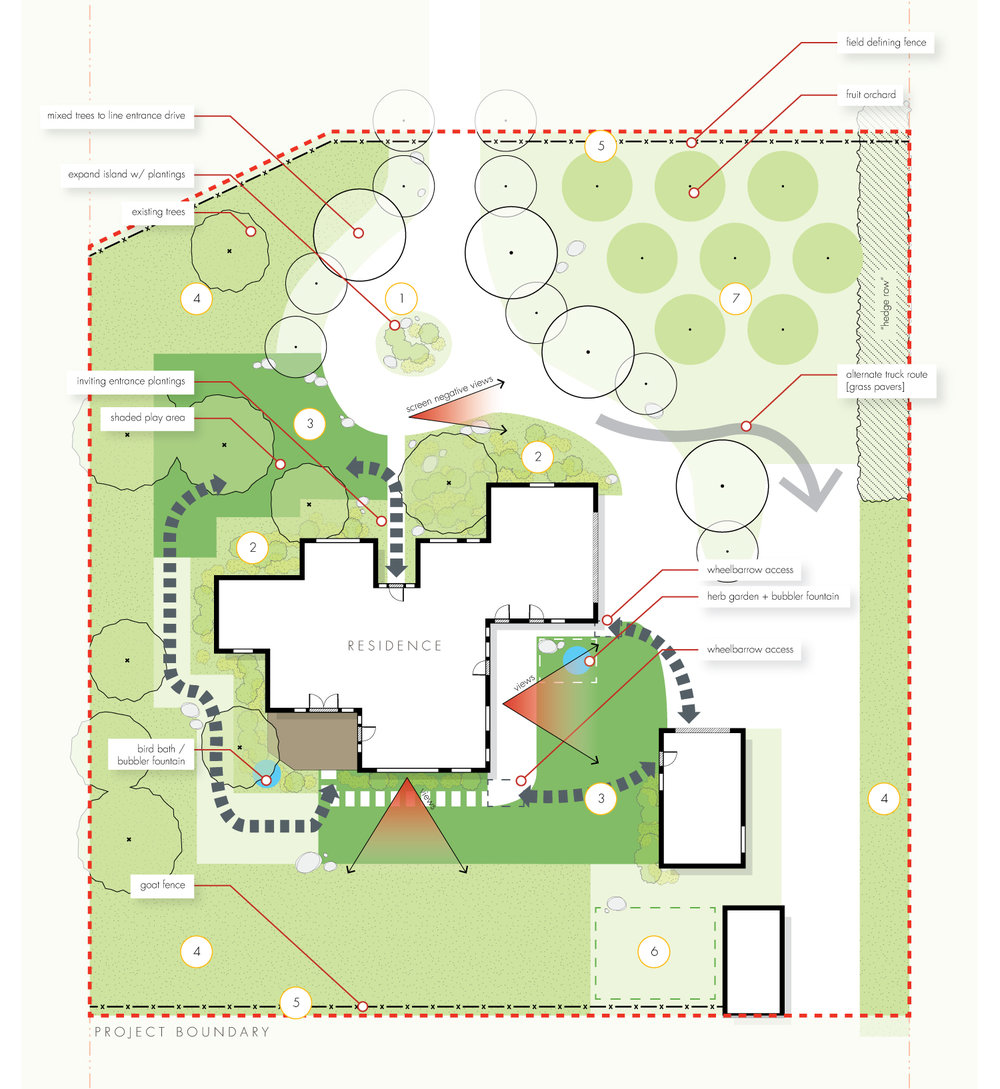Master plan + site planning example + conceptual layout + landscape architecture southern oregon + fruit orchard + concept areas