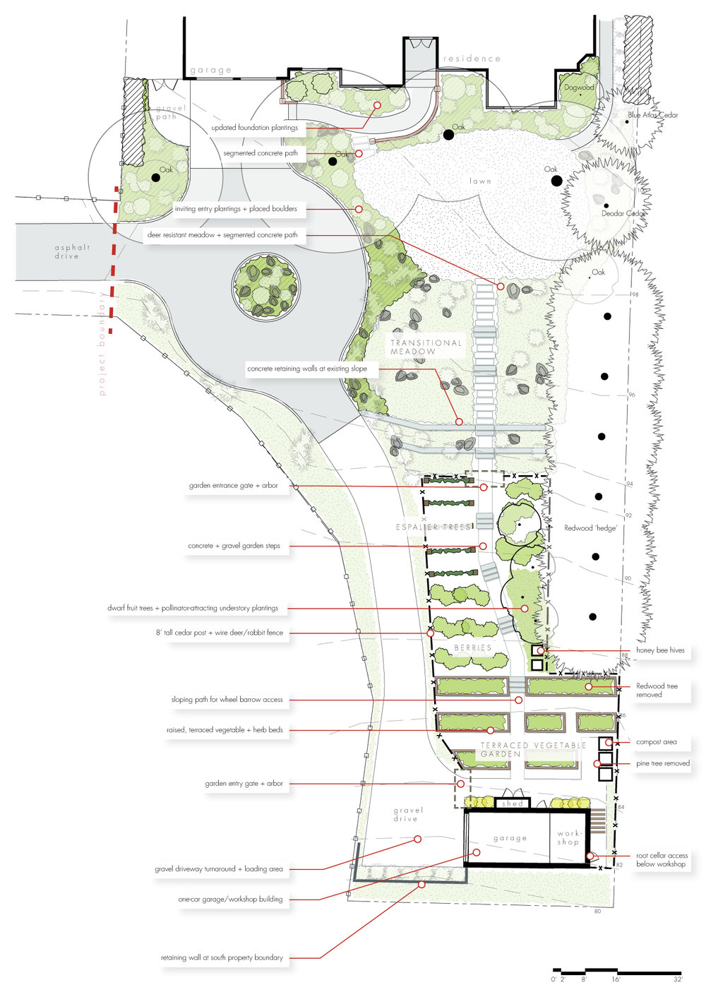 Schematic Design Example Layout Residential + terraced vegetable garden + ecological landscape architecture Southern Oregon