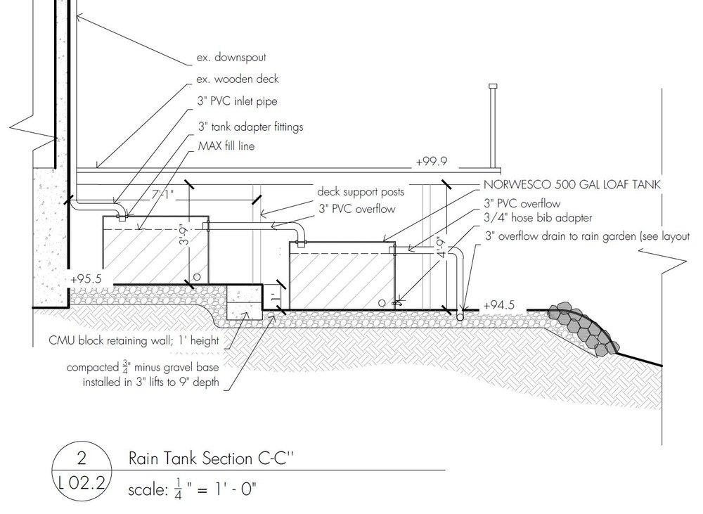 Rain Tank Installation Detail Design.JPG