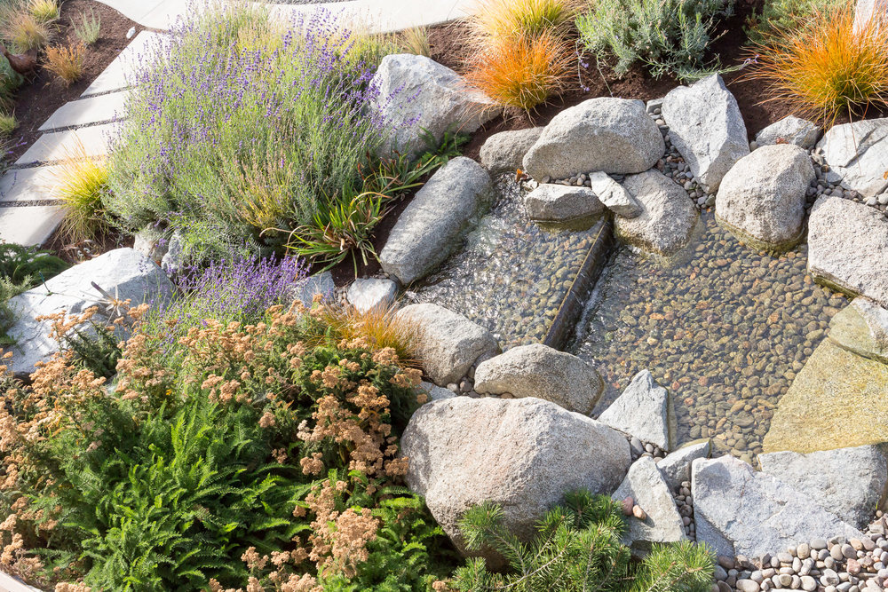 Recirculating Water Feature + Wier