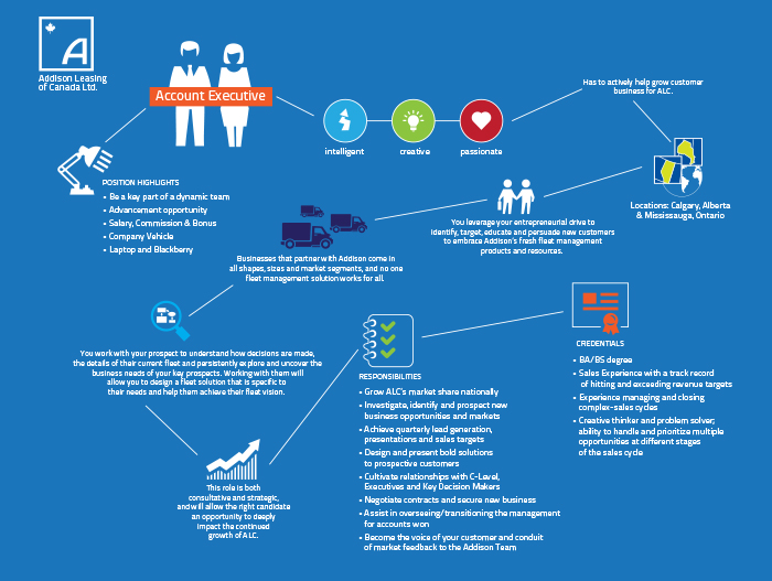 infographics_addison.jpg
