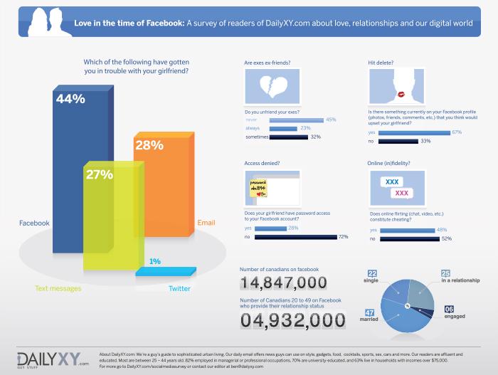infographics_facebook.jpg