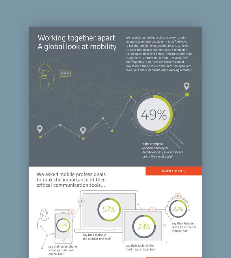 Plantronics  infographics