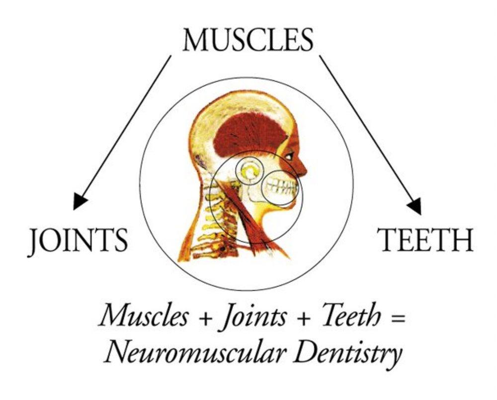 neuromuscular-dentistry.jpg