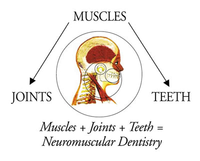neuromuscular-dentistry-1.png
