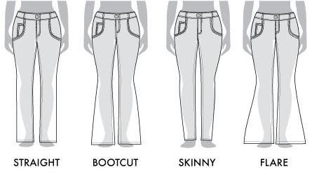 jeans types.jpg