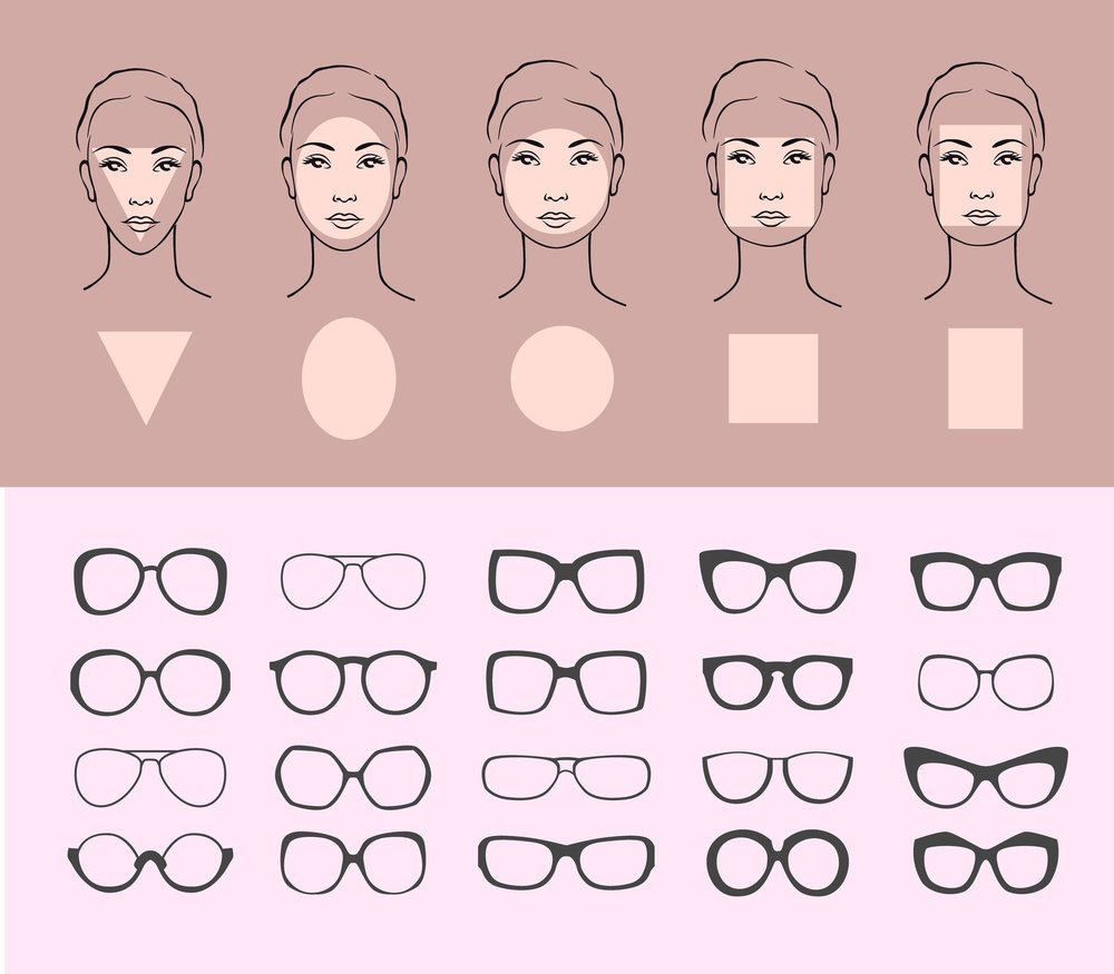 00startups.co     Home  »  Frames Ideas  » How To Pick The Right Glasses Frame For Your Face
