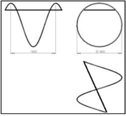 La spirale, pivot du spectacle