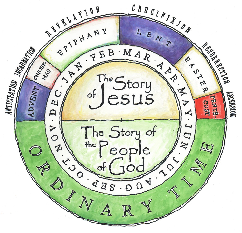 Liturgical Calendar Ideas : Telling time differently as christ followers — third