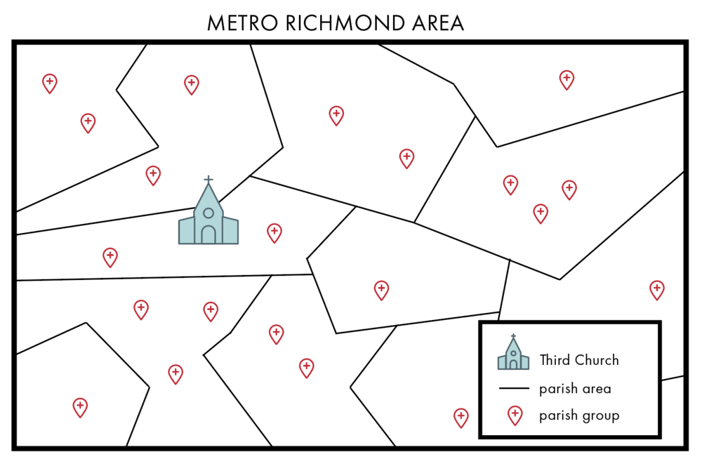 This diagram demonstrates the relationship between the parish areas, the parish groups and our church, to the metro Richmond region.