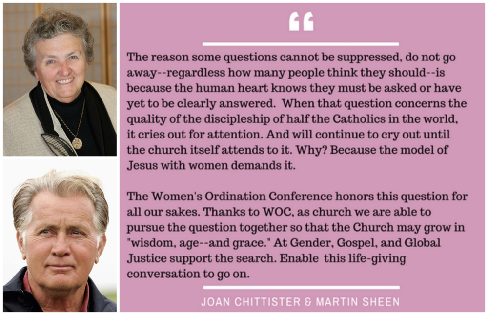 HELP WOW CLEBRATE OUR 20TH ANNIVERSARY! 1996 - 2016. JOIN US IN ROME OR KRAKOW FROM MAY TO JULY 2016 OR DONATE TO HELP SPONSOR AN ACTION FOR WOMEN'S EQUALITY IN OUR CHURCH!
