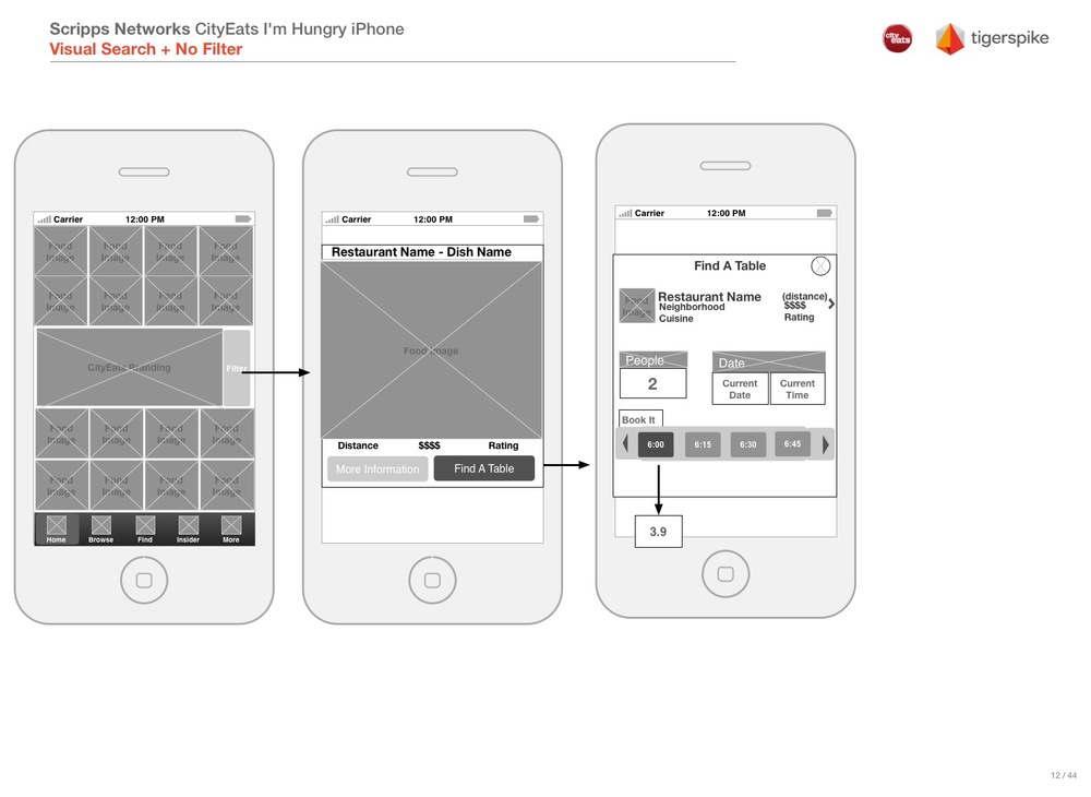 CityEats_iOS Im Hungry_Wireframes_v21_03282012_F.jpg