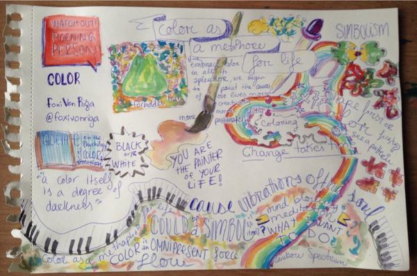 visual notes of Foxi Von Riga's speech @ Creative Mornings Brussels