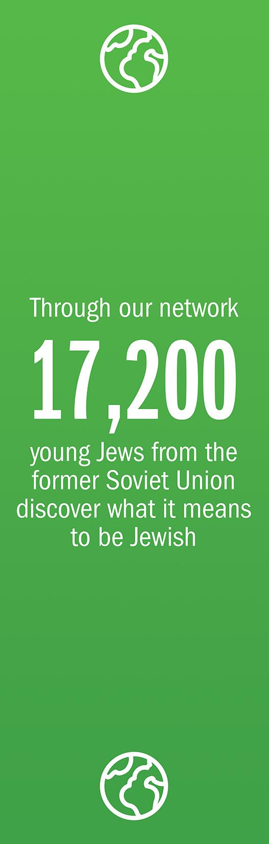 UJA Global Community Banner rev06 Side B.jpg