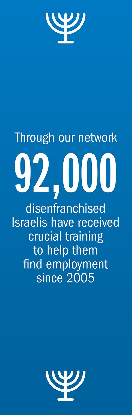 UJA Israeli Society Banner rev06 Side B.jpg