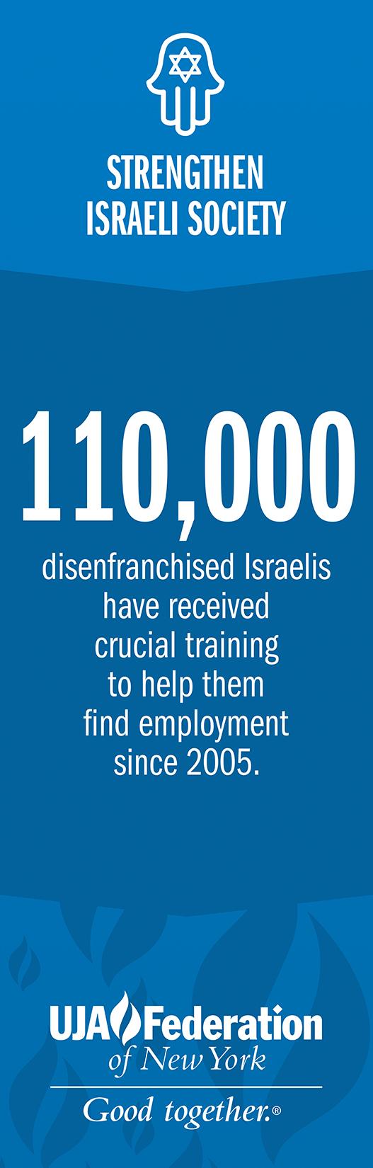UJA Israeli Society Banner v02r05 BACK.jpg