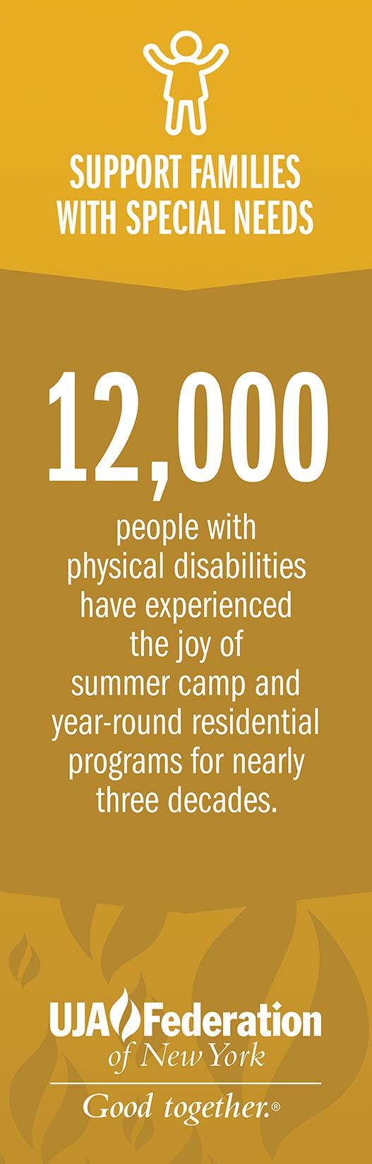 UJA Special Needs Banner v02r05 BACK.jpg