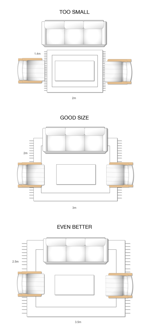Standard Size For 3 Seater Sofa