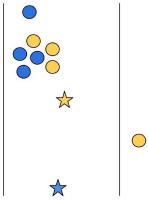 Game Scenario 3