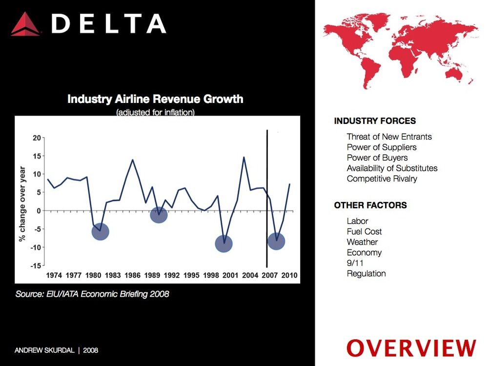 Delta Airlines AS CASE STUDY.005-001.jpg