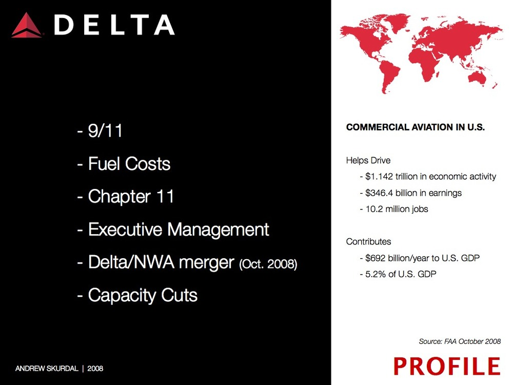 Delta Airlines AS CASE STUDY.004-001.jpg