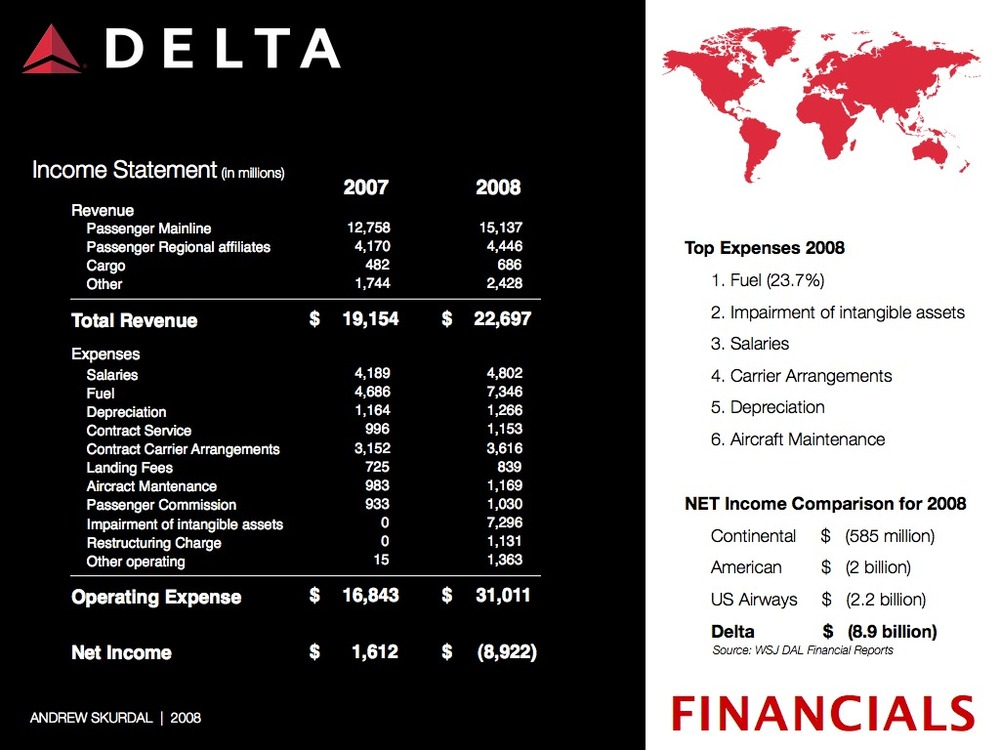 case study delta airlines Just need help with questions 3, and 4 delta airlines rises from the ashes on april 30, 2007, delta airlines (delta) emerged from bankruptcy leaner but still an.