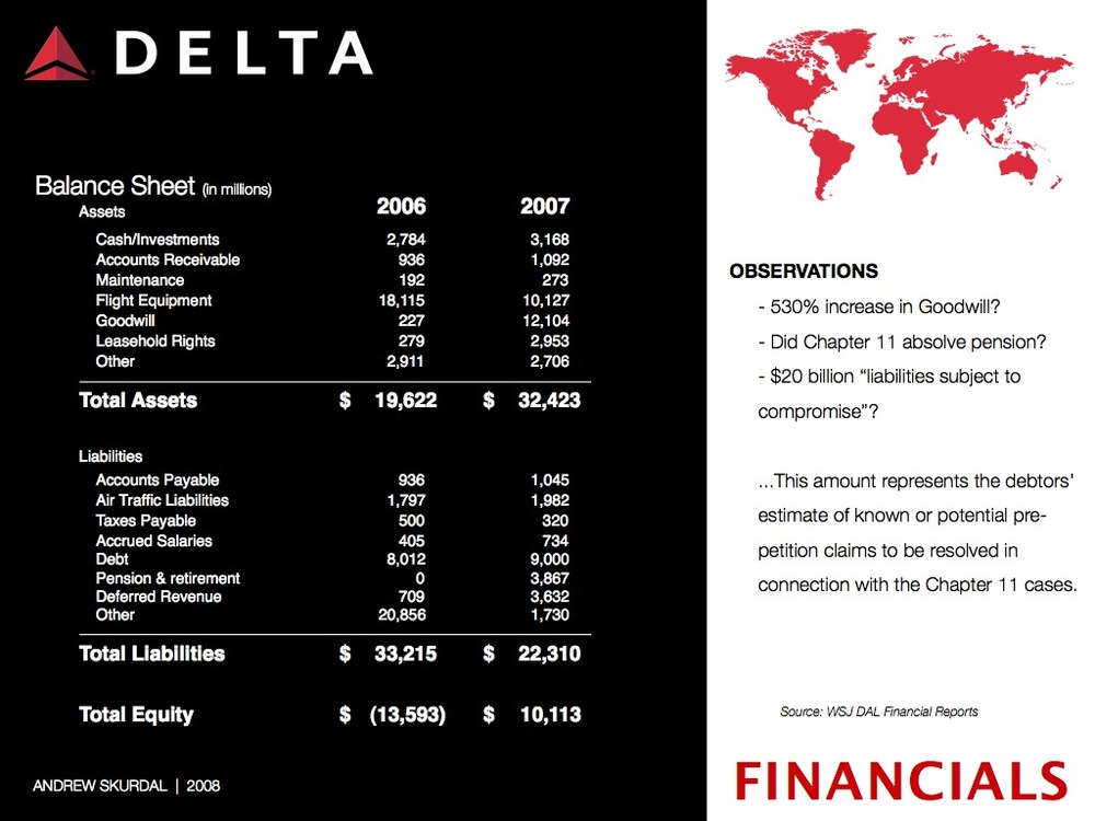 Delta Airlines AS CASE STUDY.008-001.jpg