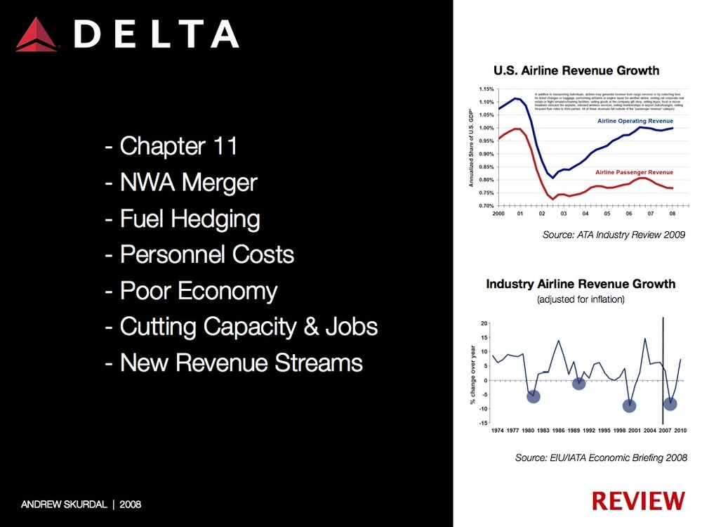 Delta Airlines AS CASE STUDY.012-001.jpg