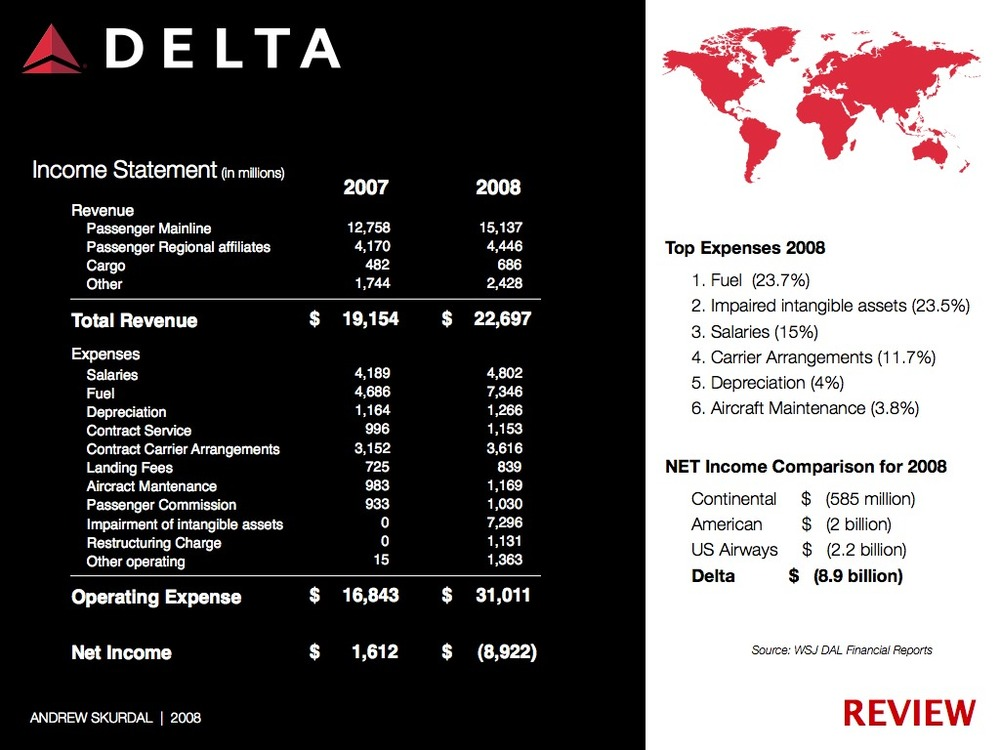 Delta Airlines AS CASE STUDY.013-001.jpg