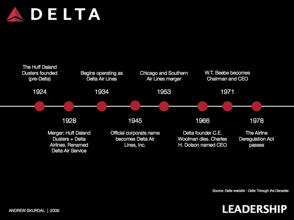 Delta Airlines AS CASE STUDY.015-001.jpg
