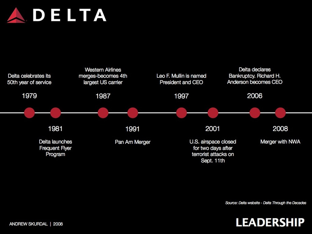 Delta Airlines AS CASE STUDY.016-001.jpg
