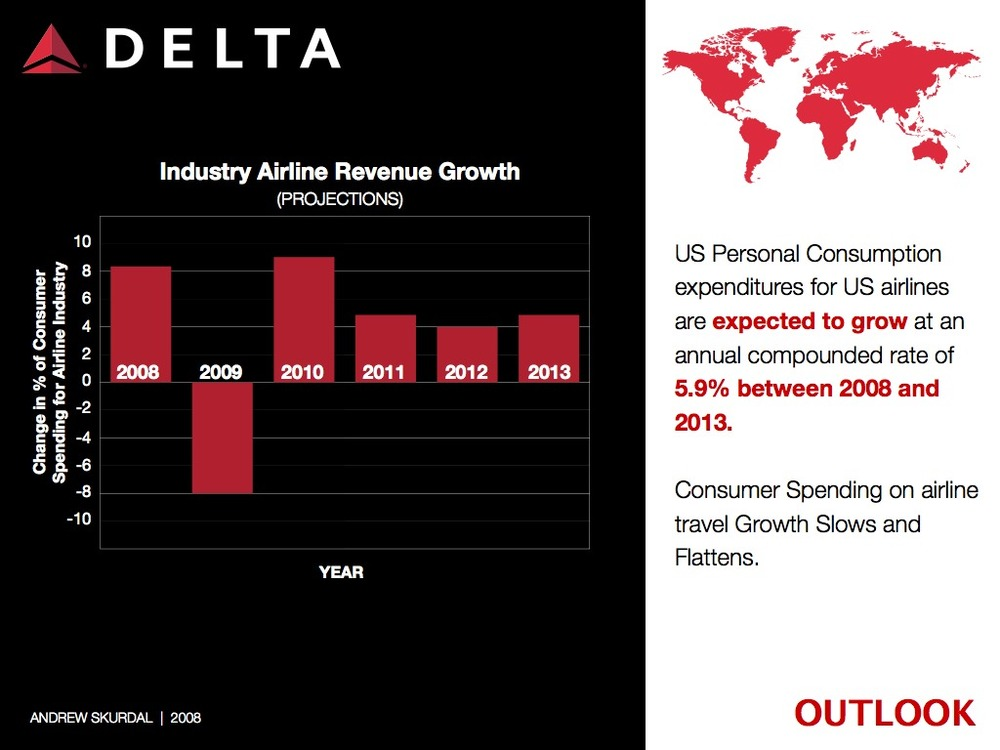 Delta Airlines AS CASE STUDY.019-001.jpg