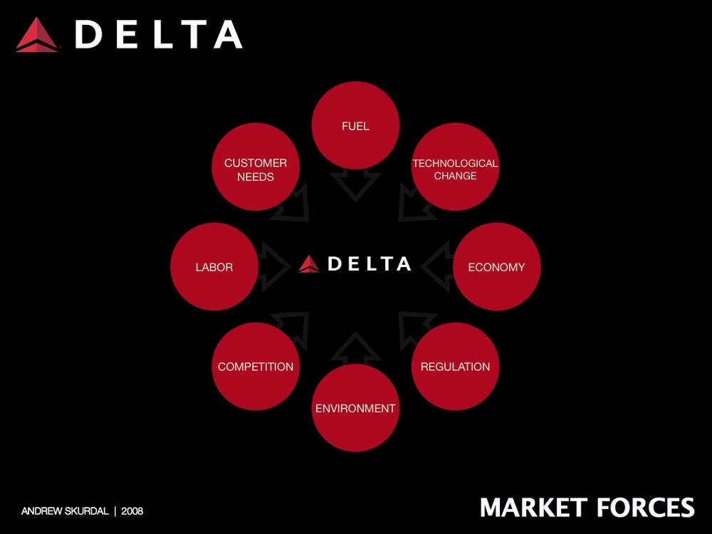 Delta Airlines AS CASE STUDY.021-001.jpg