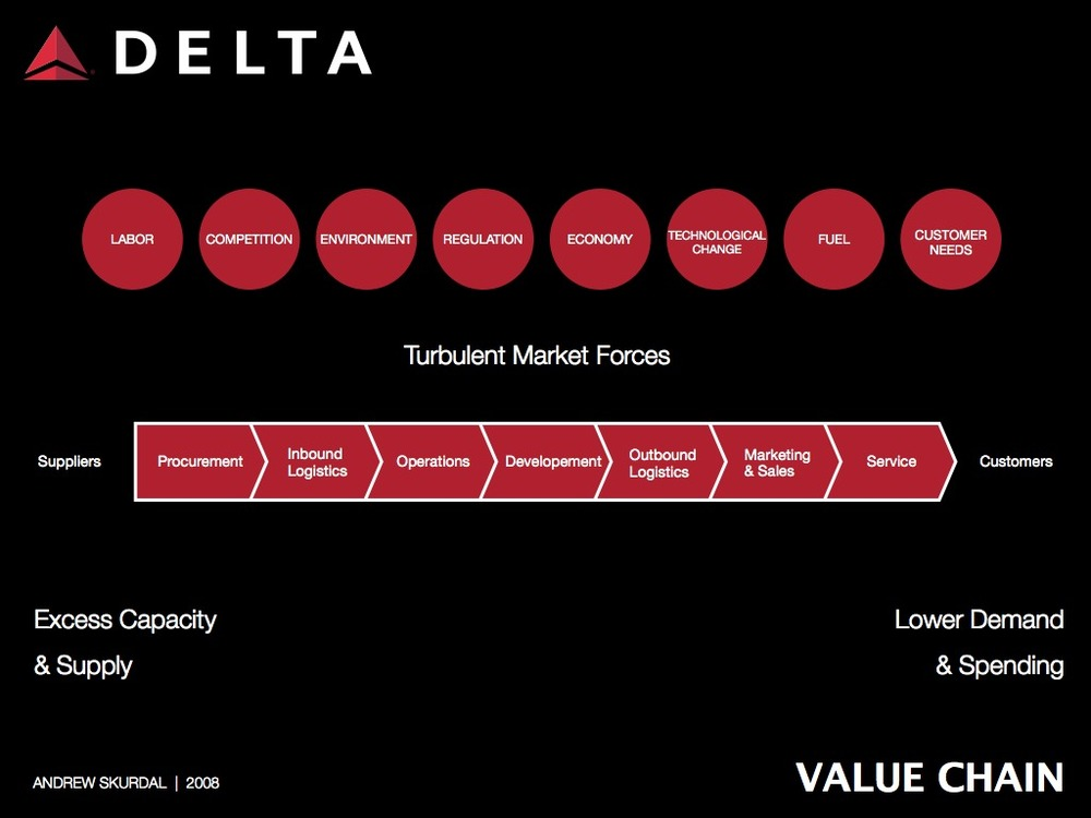 Delta Airlines AS CASE STUDY.022-001.jpg