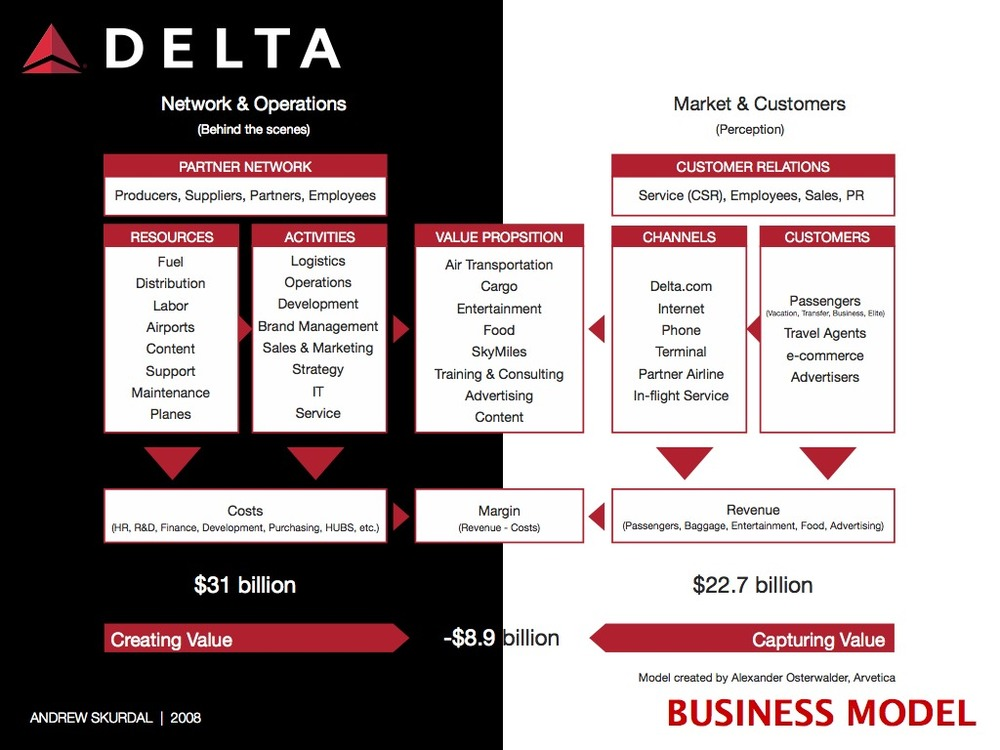 Delta Airlines AS CASE STUDY.023-001.jpg